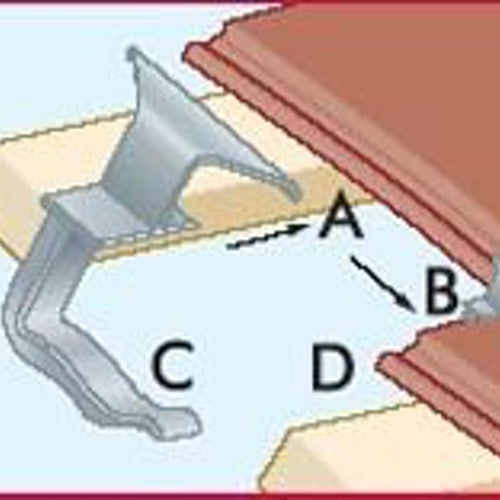 Forticrete Gemini Tile Clips Pack Of 100 Roofing
